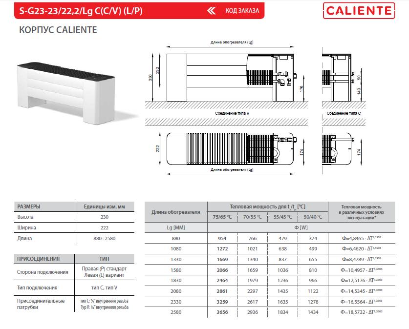 Caliente7
