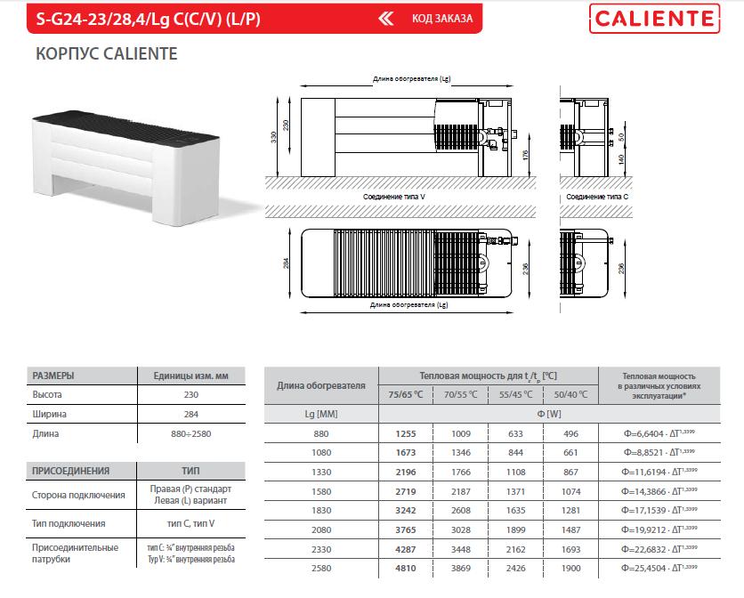 Caliente8