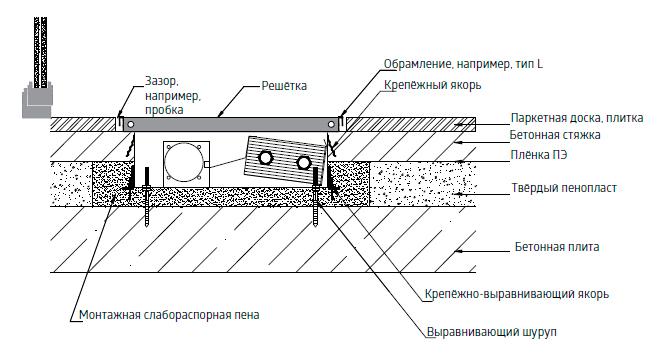 Инструкция-VKN5