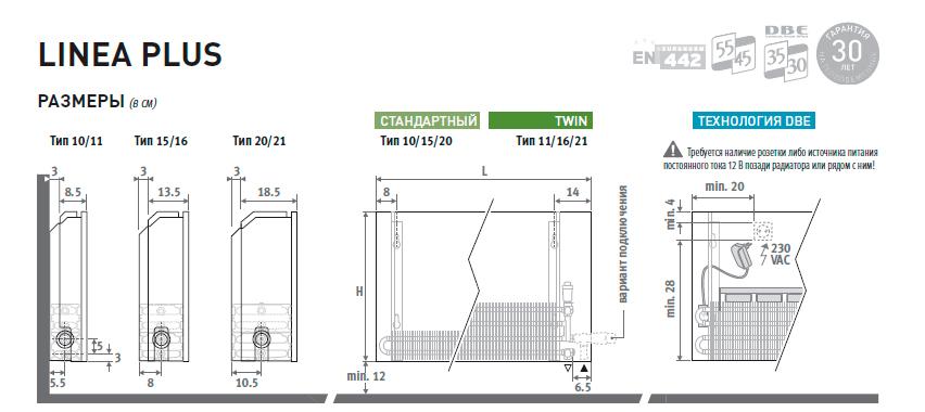 Размеры-LineaPlus