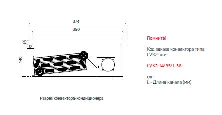 Разрез-cvk2-глубина-14-см