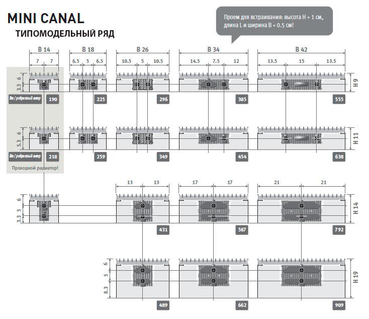 Типомодельный-ряд-Mini-Canal